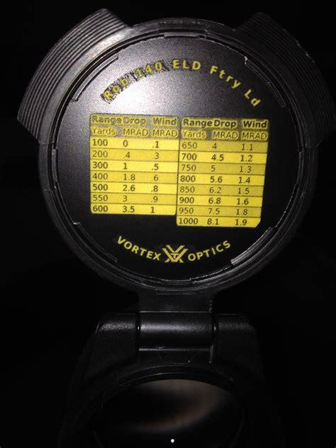 Vortex-Optics Vortex Optics Dope Disk.