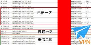 + 1 Vpn China Shanghai Free%0A Get Safe Unlimited Bandwidth