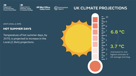 Weather Weather And Climate Change Met Office