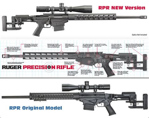 Ruger-Question Whats The Difference Between Ruger Precision And Enhanced Precision.