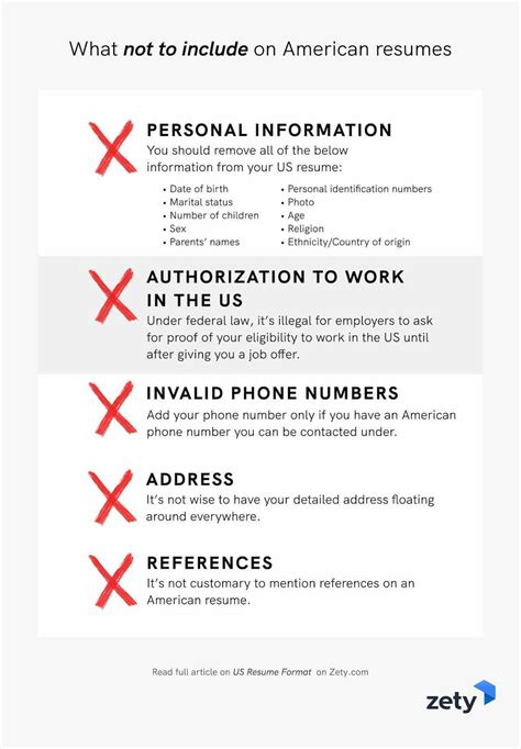 What Are 3 Types Of Resumes Browse Resumes American Institute Of Architects Portland