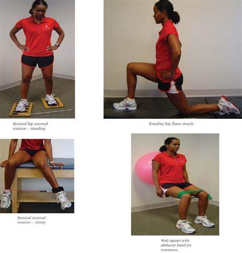 what causes hip flexor pain after hip labrum surgery exercises