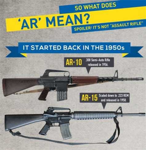 Ar-15-Question What Does Ar 15 Stand For.