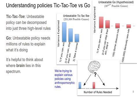 Shotgun-Question What Does It Mean When A Shotgun Runs Dry.