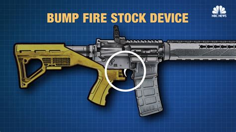 Main-Keyword What Is A Bump Fire Stock.