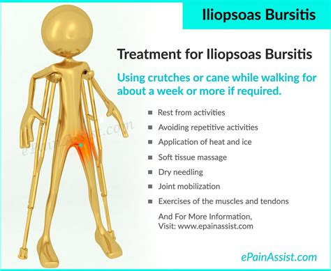 what is a hip flexor muscles iliopsoas bursitis surgery