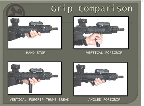 Magpul-Question What Is The Magpul Thumb Break Method.
