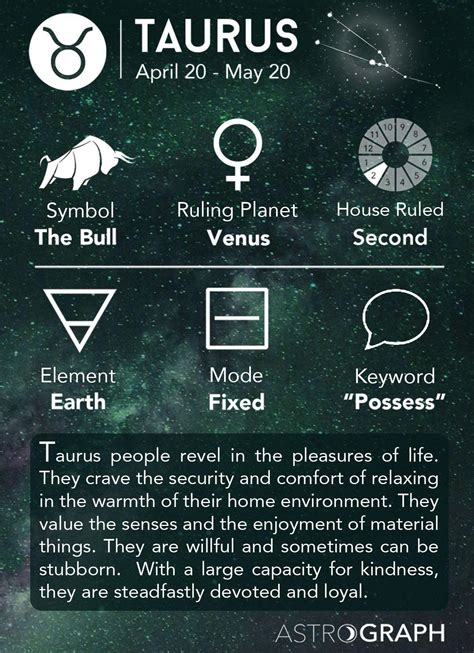 Taurus-Question What Is The Sign For A Taurus.