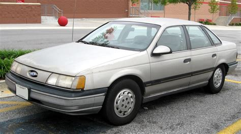 Taurus-Question When Was The First Ford Taurus Made.