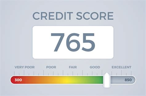 Where To Check Credit Card Balance Free Credit Score No Credit Card Required Credit