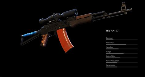 Ak-47-Question Where To Get Ak 47 In Ghost Recon.