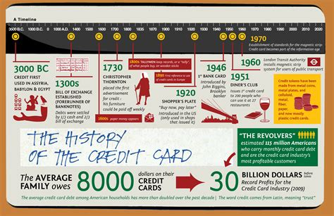 Which Credit Card Is Best For Me Canada 2014 Settling Credit Card Debt Directly With Your Bank Has Benefits