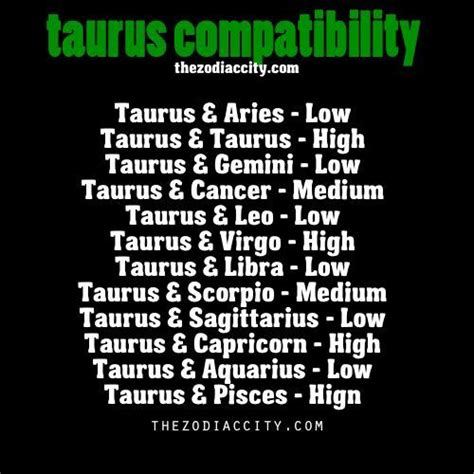 Taurus-Question Who Is Compatible With Taurus Woman