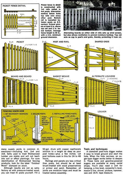 Wood Fence Blueprints