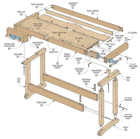 Wooden Workbench Plans