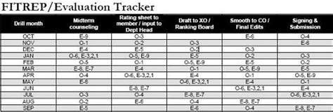 Work Schedule Request Form Navy Navmc Navy And Marine Corps Forms Forms In Word
