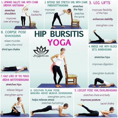 yoga anatomy hip flexor stretching videos for trochanteric bursitis