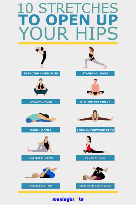 yoga and pilates stretches for tight hips in runners for stairs