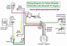 Wiring 171 Myrons Mopeds
