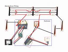 invisible fence wiring diagram sle