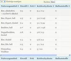 kohlenhydrate tabelle zum ausdrucken n 228 hrwerttabelle f 252 r vegetarier und veganer n 228 hrwerte