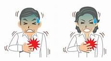 Waspadai 6 Tanda Serangan Jantung Pada Wanita Health