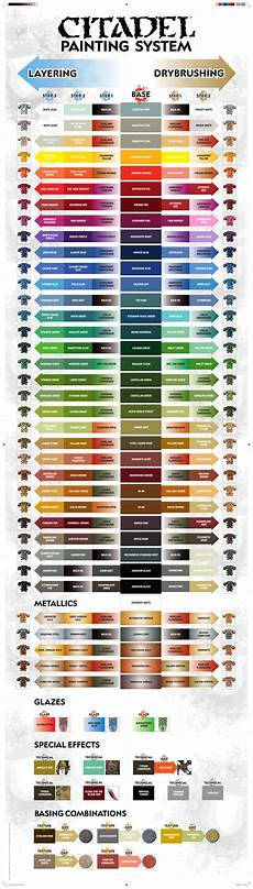 citadel paint colors chart wallpaperall