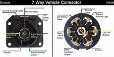 replacing a big rig tractor trailer wiring harness with a 7 way blade style rv trailer connector
