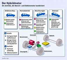Hybridantrieb Vor Und Nachteile - faz net spezial die hybrid welle rollt unternehmen faz