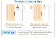 exterior lighting guide