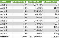 marktkapitalisierung berechnen was ist aktienindex performanceindex und kursindex
