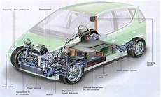 location batterie voiture electrique location voiture electrique grenoble location voiture