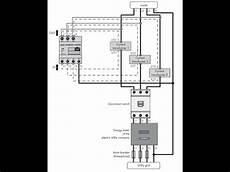 tech tip configuring sma energy meter with external