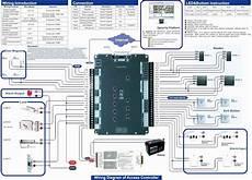 get adt alarm system wiring diagram download