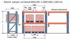 dimensioni scaffali metallici scaffali portapallet prezzo di fabbrica