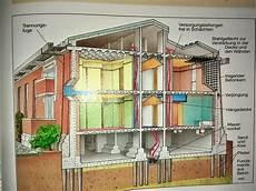 Wie Wird Ein Haus Erdbebensicher Gebaut Schule Erdkunde