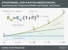 zinsen und inflation zinsentwicklung bis 10 2018