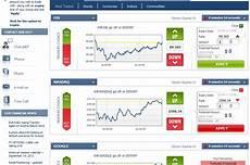 banc de binary minimum deposit is banc de binary a scam beware read this bbinary review