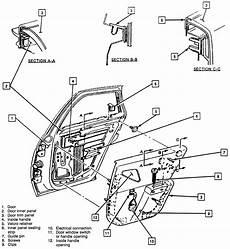 small engine repair training 1995 chevrolet astro instrument cluster diagrams to remove 1995 chevrolet impala driver door panel repair guides exterior doors