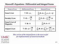 ppt maxwell s equations differential and integral forms powerpoint presentation id 2182643