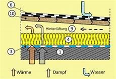 bei aussentreppen auf material und konstruktion aufbau varianten und sanierung des flachdaches