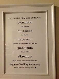 12 Wedding Anniversary Gift Ideas