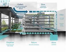 interior architecture graduate program department of architecture graduate programs school of