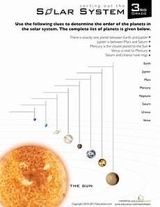earth science solar system worksheets 13375 solar system worksheet solar system third grade science worksheets