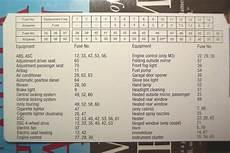 2002 Bmw 325ci Fuse Diagram by Bmw 325i Fuse Box Diagram Diagrams