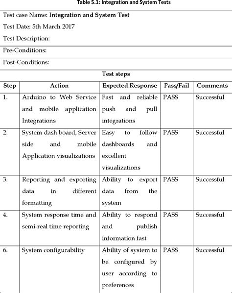 Yin 2003 Case Study Research Pdf