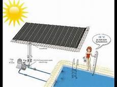 poolheizung solar rapid selbstbau so