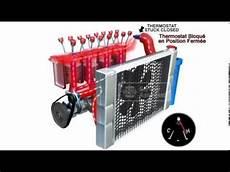 systeme de refroidissement syst 232 me de refroidissement m 233 canique automobile cooling system car mechanic