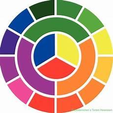 farben mischen farben mischen farbenkreis grundfarben