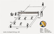 Materi Kuliah Studi Akuntasi Makalah Perkembangan Bola
